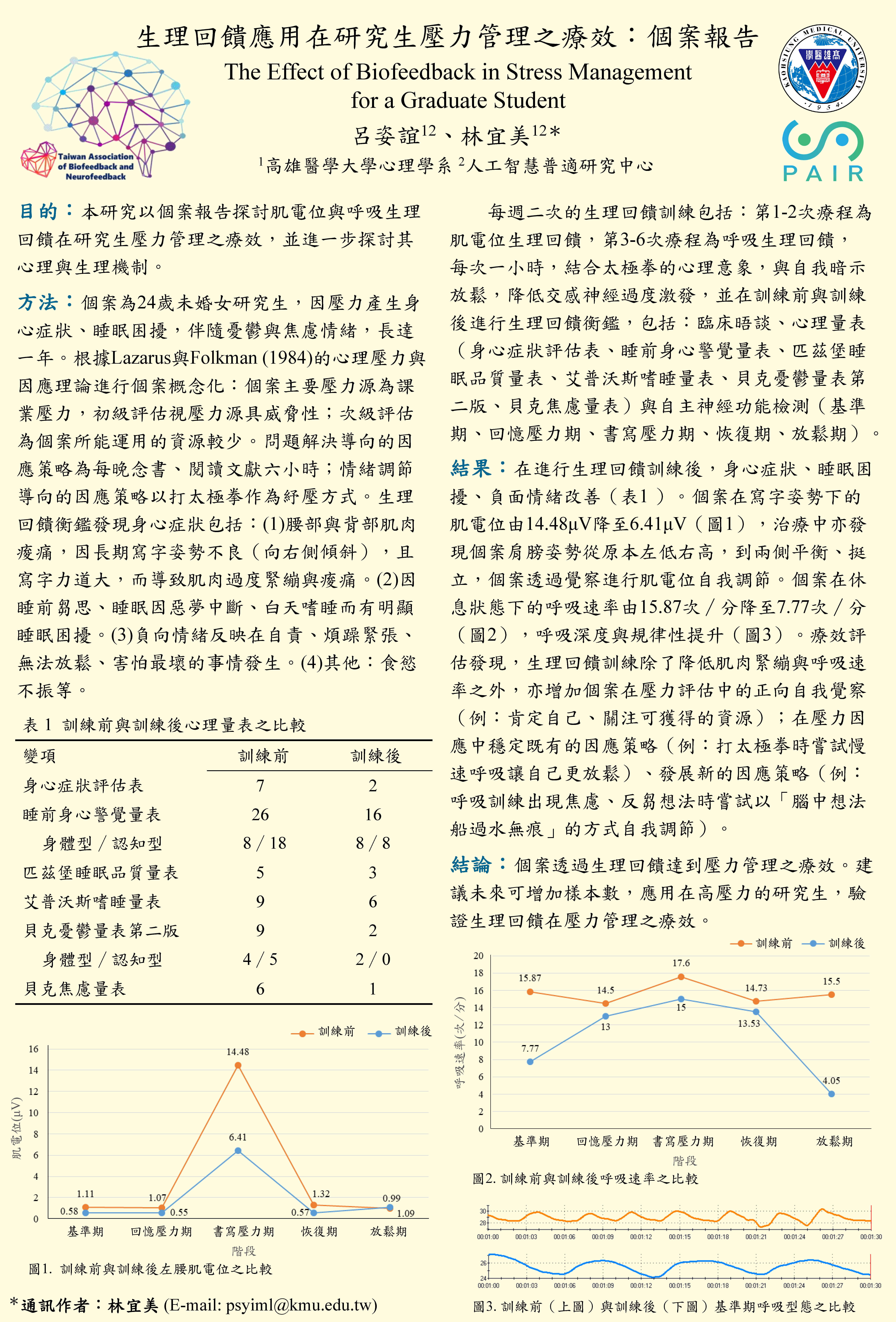 20190504_TABN_Poster_呂姿誼.png