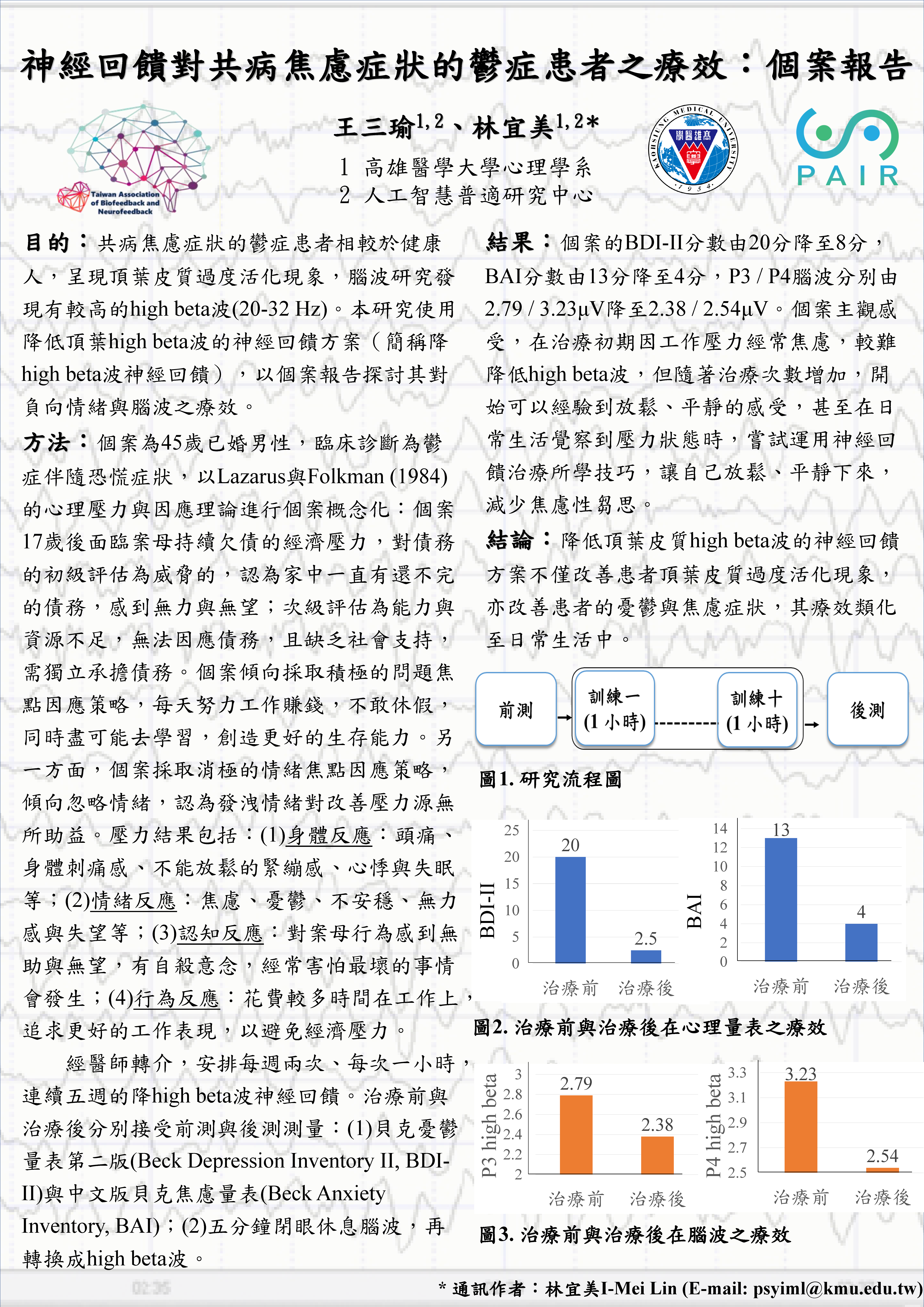 20190504_TABN_Poster_王三瑜.png