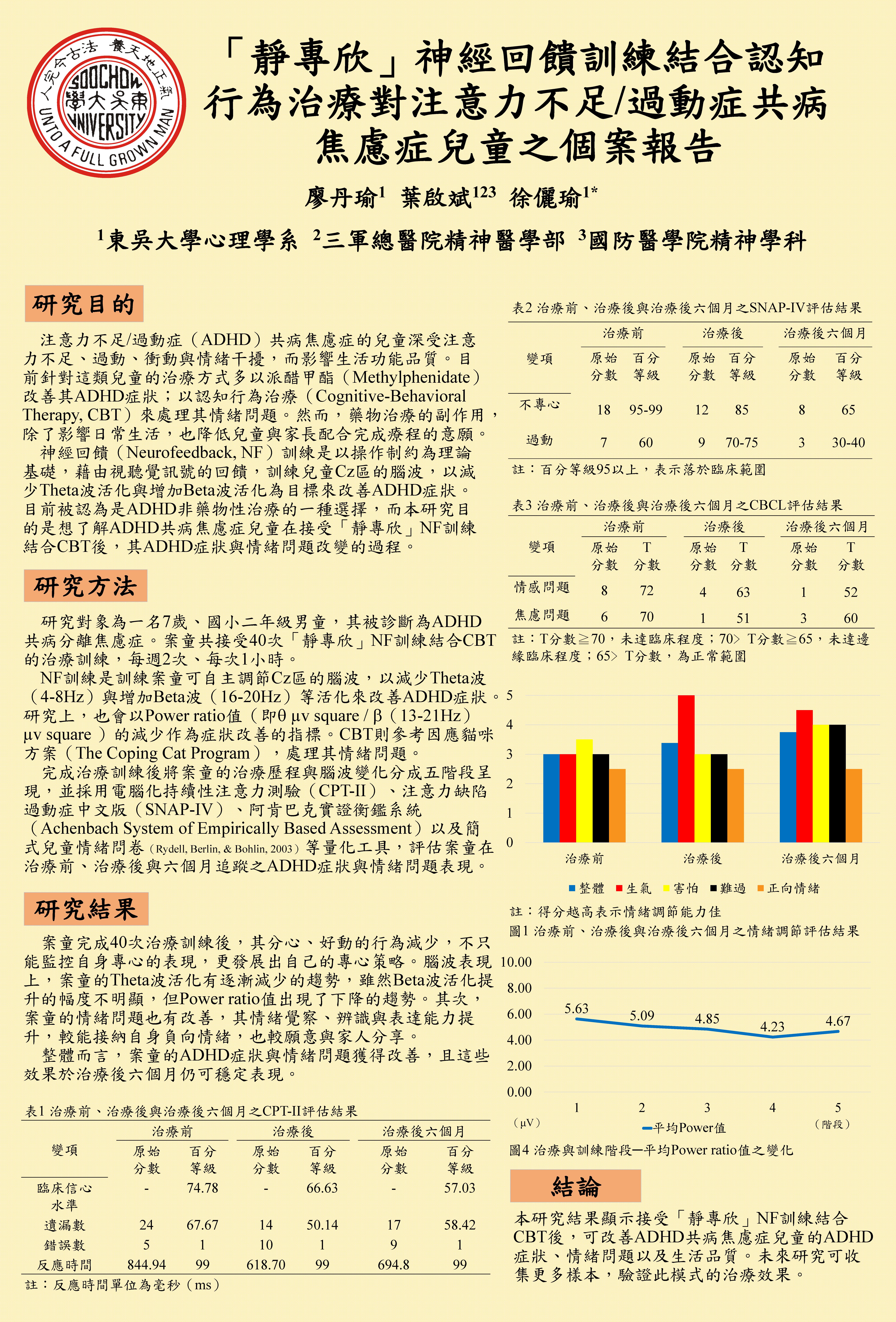 TABN研討會投稿海報-廖丹瑜.png